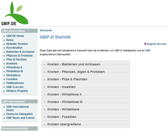 BioCASe Monitor Service